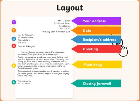 Features Of Letter Writing year 2 features of a letter bangkok patana school