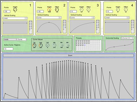 pattern generator max msp generating complexity in max