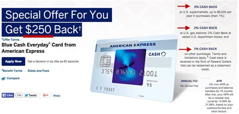 amex everyday card apply gemescoolorg