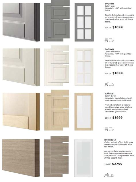 kitchen cabinet doors ikea ikea sektion cabinet doors and drawer fronts 3 1864