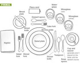 How To Set A Dining Table Formal Formal Dining Setting Visual Ly