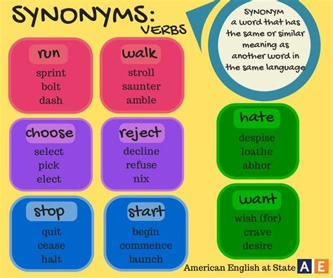 another word for it s time for synonym sunday join us each sunday for our post with synonyms check