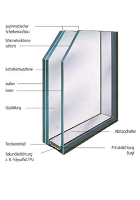 Abstand Zwischen Fenster Und Sichtschutz by Schallschutz 187 Fenster Pitir