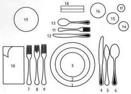 come sistemare i bicchieri a tavola brigata di cucina sito web dedicato alle ricette e alla