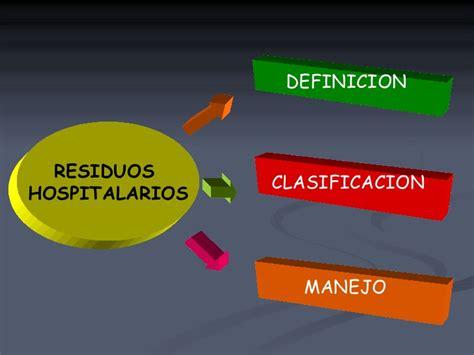 Home Design Studio Pro For Mac V17 Clasificacion De Desechos Hospitalarios Residuos Hospitalarios