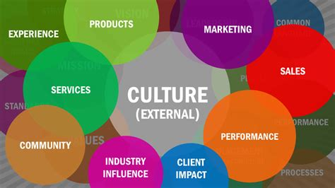 how leaders can impact organizational cultures with their actions organizational cultural transformation total solutions
