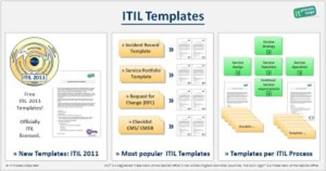 Itil Technology Manthan And Stay Competitive Itil Financial Management Templates