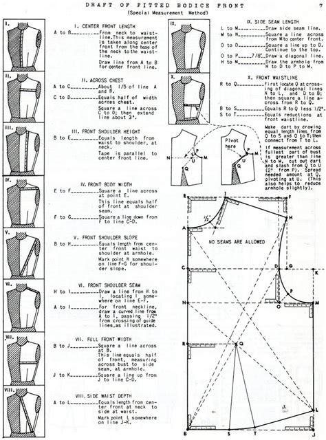pinterest pattern drafting draft a sloper already 3 hours past the edge of the