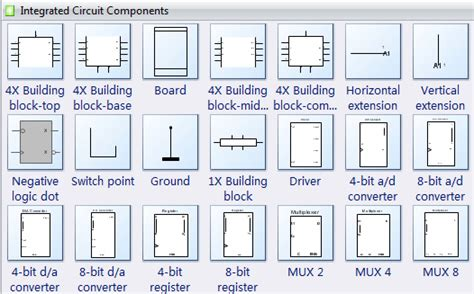 components of an integrated circuit circuit component symbols for integrated circuit drawings