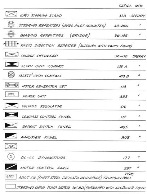 Floor Plan Symbols Chart unit course in marine electricity part 4