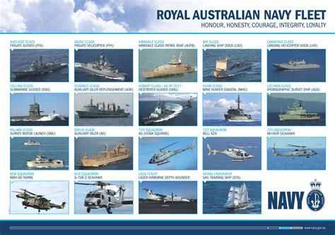 types of boats australia ships boats craft royal australian navy