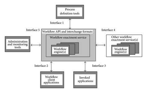 workflow reference meaning workflow reference meaning best free home design