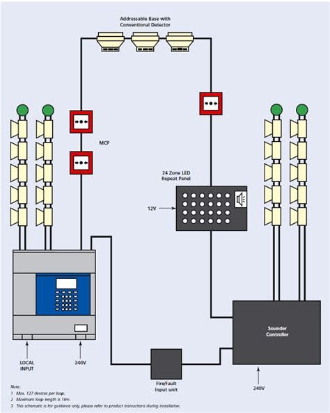 diagram alarm system addressable alarm panel wiring diagram