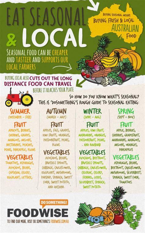 25 Best Ideas About Australian Garden On Pinterest The Australian Fruit And Vegetable Garden