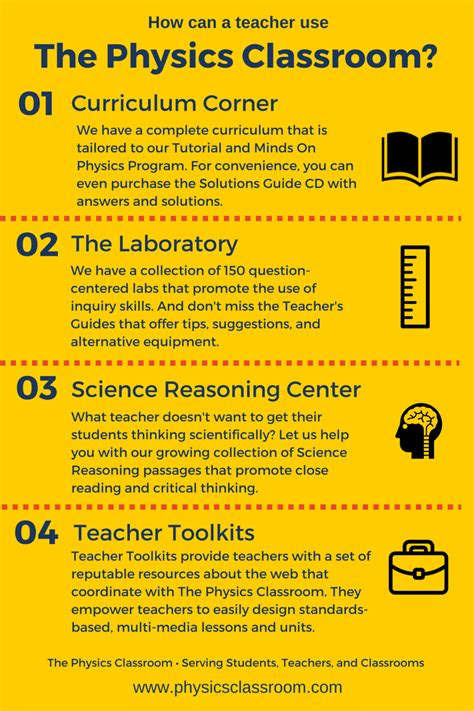 the physics room what can teachers do