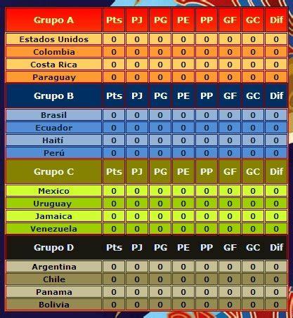 Calendario De La Copa America Fixture Calendario En Excel De La Copa Am 233 Rica Centenario 2016