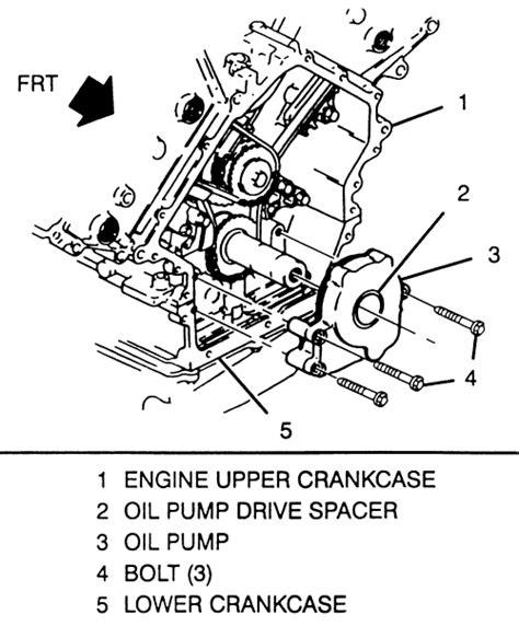 motor repair manual 1997 cadillac seville head up display repair guides engine mechanical oil pump autozone com