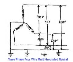 neutral grounding resistor vs reactor single earthed neutral and multi earthed neutral electrical notes articles