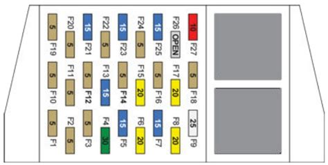 tesla model s 2014 fuse box europe version auto genius