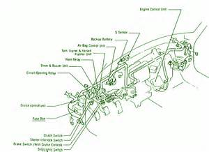 Mx5 Brake System Diagram 1990 Mazda Mx5 Fuse Box Diagram Circuit Wiring Diagrams
