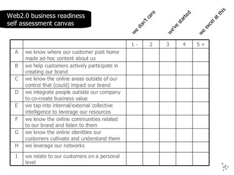 Web2 0 Business Readiness Self Assessment Change Readiness Assessment Template