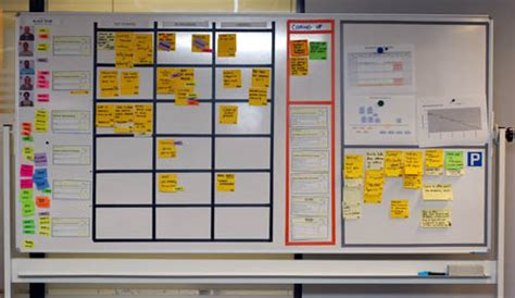 design home daily review physical wall boards are king for agile keep it simple