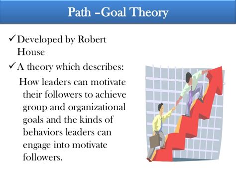 Mba 6340 1003 Lecture by Path Goal Theory