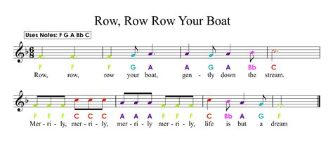 row row row your boat notes letters pbuzz whole class downs junior school music