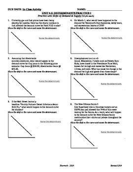 Supply And Demand Worksheets by All Worksheets 187 Supply And Demand Worksheets Printable