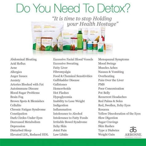 I Need To Detox My Whole by Arbonne 28 Day Detox Program Ma Nouvelle Mode
