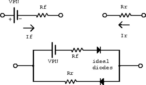 pin diode equivalent model the pn diode as a circuit element