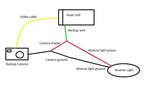 koolertron backup wiring diagram wiring diagrams