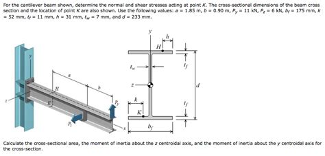 beam cross section for the cantilever beam shown determine the normal