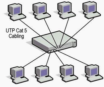 cara membuat jaringan lan antara 2 komputer agung pengujian kabel pada jaringan