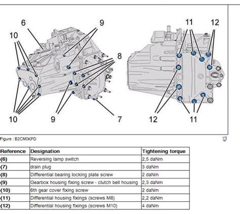 peugeot transmission diagrams repair wiring scheme