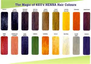 henna colors keo henna color chart