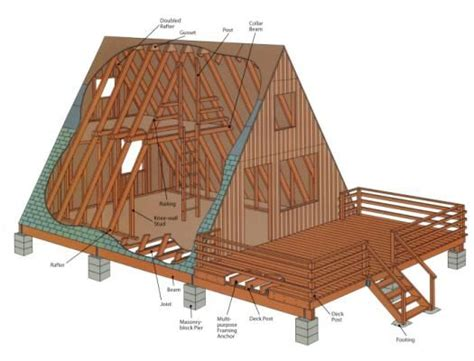 Build A Frame by How To Build An A Frame Cabin House And The Plan
