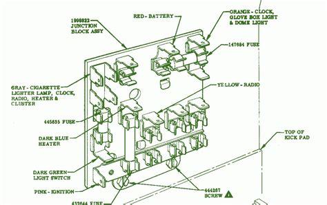 chevy bel air fuse box fuse box  wiring diagram