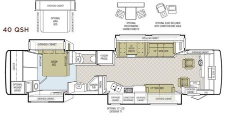 10 Buick Floor Plan - whats new for fleetwood motorhomes in 2016 html autos post