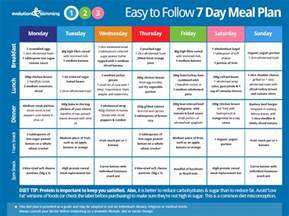 easy to follow 7 day meal plan all about s care and lifestyle