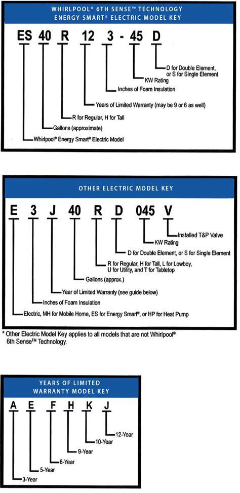 whirlpool water heater wiring diagram 37 wiring diagram