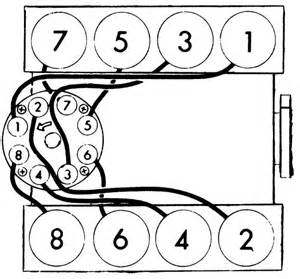 94 chevy 5 7 firing order diagram 94 free engine image