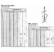 DellOrto Carburetor Needle Charts