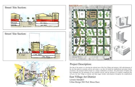 design concept in urban planning east village arts district loaei thabet archinect