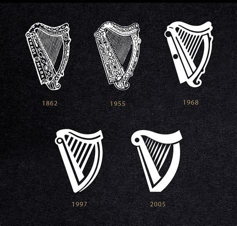 brand new new logo for guinness by design bridge