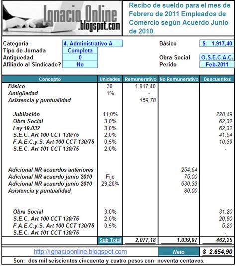 recibo de sueldo empleado comercio 2016 recibo de sueldo novedades de paritarias de comercio 2015 2016 autos post