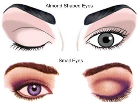 eyeliner tutorial for different eye shapes makeup for different eye shapes bollywoodshaadis com