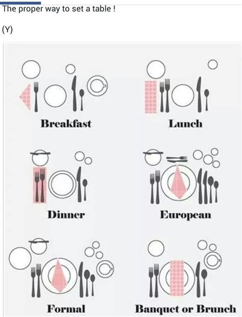 formal table setting layout these diagrams are everything you need to plan your