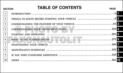 free auto repair manuals 2007 dodge magnum auto manual 2007 dodge magnum srt8 owners manual original oem owner guide book ebay