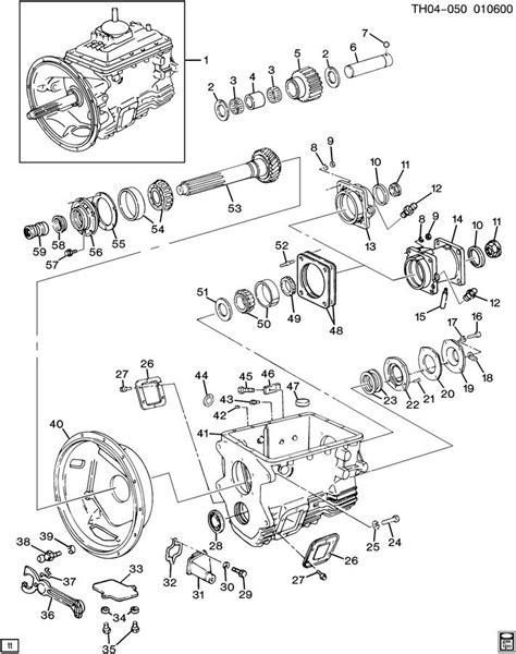 Eaton 13 Speed Transmission Air Valve Diagram